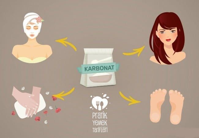 Cilt ve saç için karbonatın faydaları